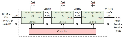 The MuxCapacitor-based HS200 uses a three-stage process (green). Each stage divides its input voltage in half, allowing power to be pulled from any of the three outputs simultaneously. Source: Helix Semiconductors