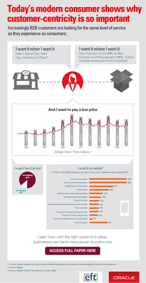 [EfT customer infographic (cr)]
