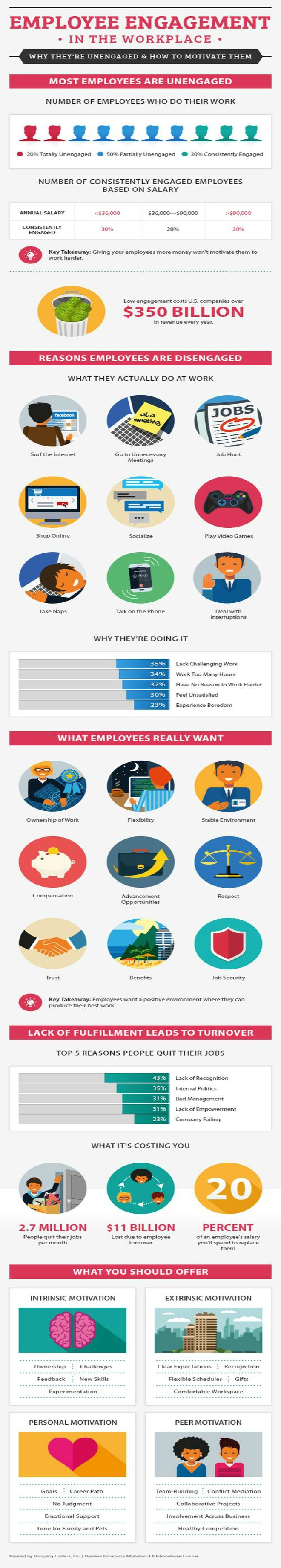 [Employee engagement infographic cr]