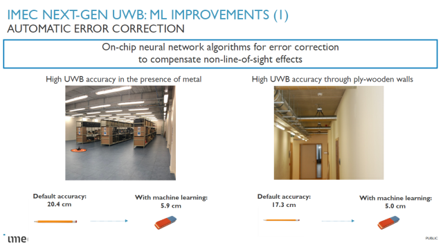 imec uwb ML improvements