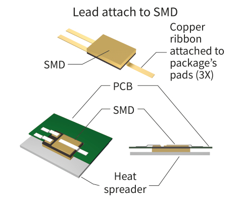 Figure 1: Lead Attachment Option for SMD to Solve Assembly Thermal Expansion Concerns (Source: IR HiRel)