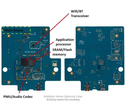 Figure 3: Walabot Home system mainboard (source: System Plus) radar