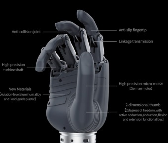 AI-Powered Prosthetic Hands Enable Unlimited Movement