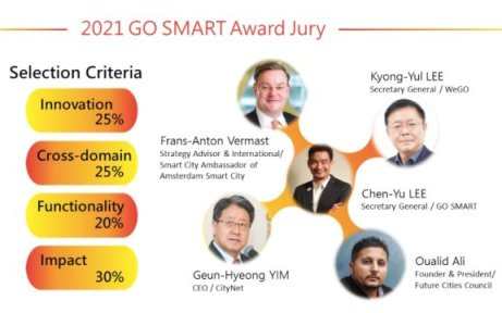 2021 GO SMART Award Attracts Active Global Participation with Focus on Smart Services
